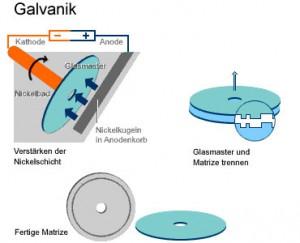 galvanikcd1